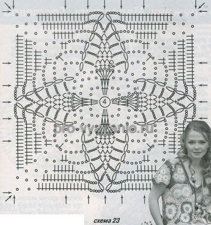 Кофточка квадратами